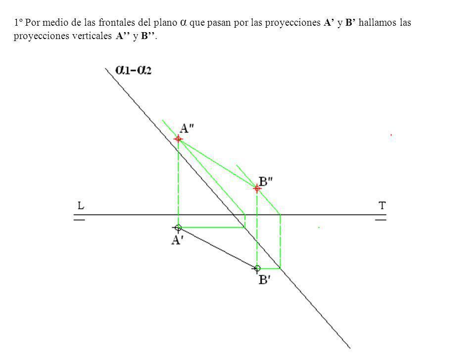 1º Por medio de las frontales del plano α que pasan por las proyecciones A y B hallamos las proyecciones verticales A y B.