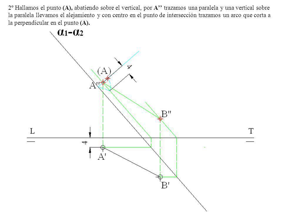 2º Hallamos el punto (A), abatiendo sobre el vertical, por A trazamos una paralela y una vertical sobre la paralela llevamos el alejamiento y con cent