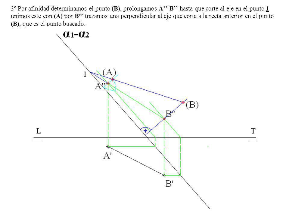 3º Por afinidad determinamos el punto (B), prolongamos A-B hasta que corte al eje en el punto 1 unimos este con (A) por B trazamos una perpendicular a