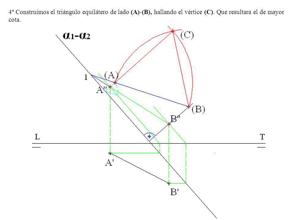 4º Construimos el triángulo equilátero de lado (A)-(B), hallando el vértice (C). Que resultara el de mayor cota.