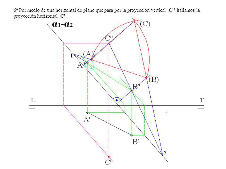 6º Por medio de una horizontal de plano que pasa por la proyección vertical C hallamos la proyección horizontal C.
