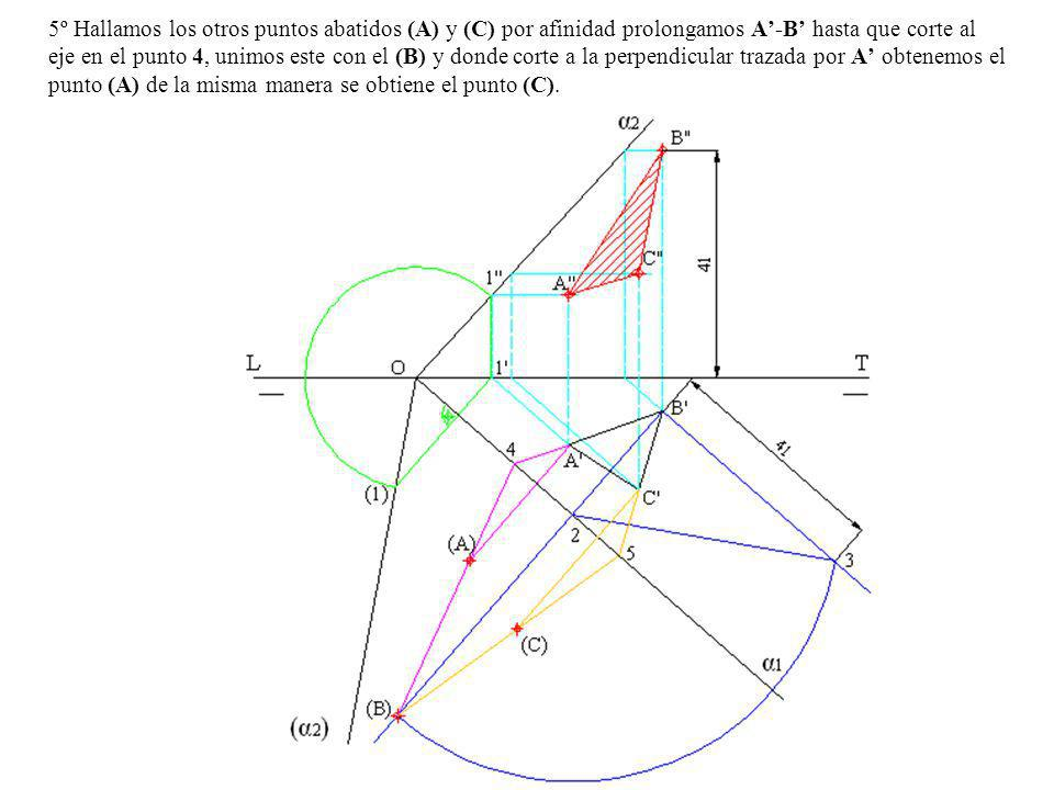 5º Hallamos los otros puntos abatidos (A) y (C) por afinidad prolongamos A-B hasta que corte al eje en el punto 4, unimos este con el (B) y donde cort