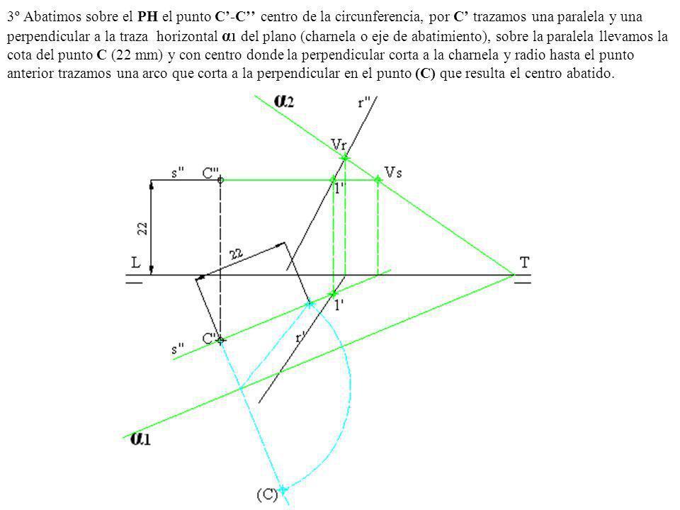 3º Abatimos sobre el PH el punto C-C centro de la circunferencia, por C trazamos una paralela y una perpendicular a la traza horizontal α 1 del plano