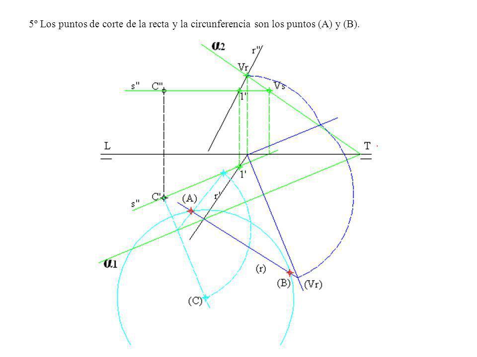 5º Los puntos de corte de la recta y la circunferencia son los puntos (A) y (B).