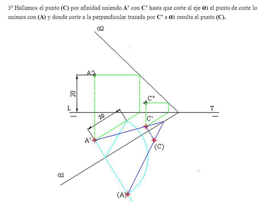 6º Abatimos el punto (C) que como el punto C se encuentra sobre la traza α 1, en realidad el lado (A)-(C) es la traza (α 1) abatida, realizamos el procedimiento de abatir una traza en sentido inverso es decir por (C) trazamos una perpendicular al eje α 2 (que ya esta trazada) por C una perpendicular a la LT y con centro en A y radio A-(C) un arco de circunferencia que corta a la perpendicular en el punto C que resulta la proyección horizontal de C y un punto de la traza α 1.