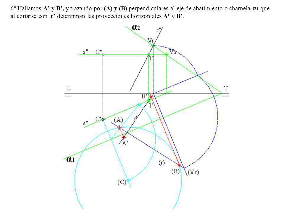 6º Hallamos A y B, y trazando por (A) y (B) perpendiculares al eje de abatimiento o charnela α 1 que al cortarse con r determinan las proyecciones hor