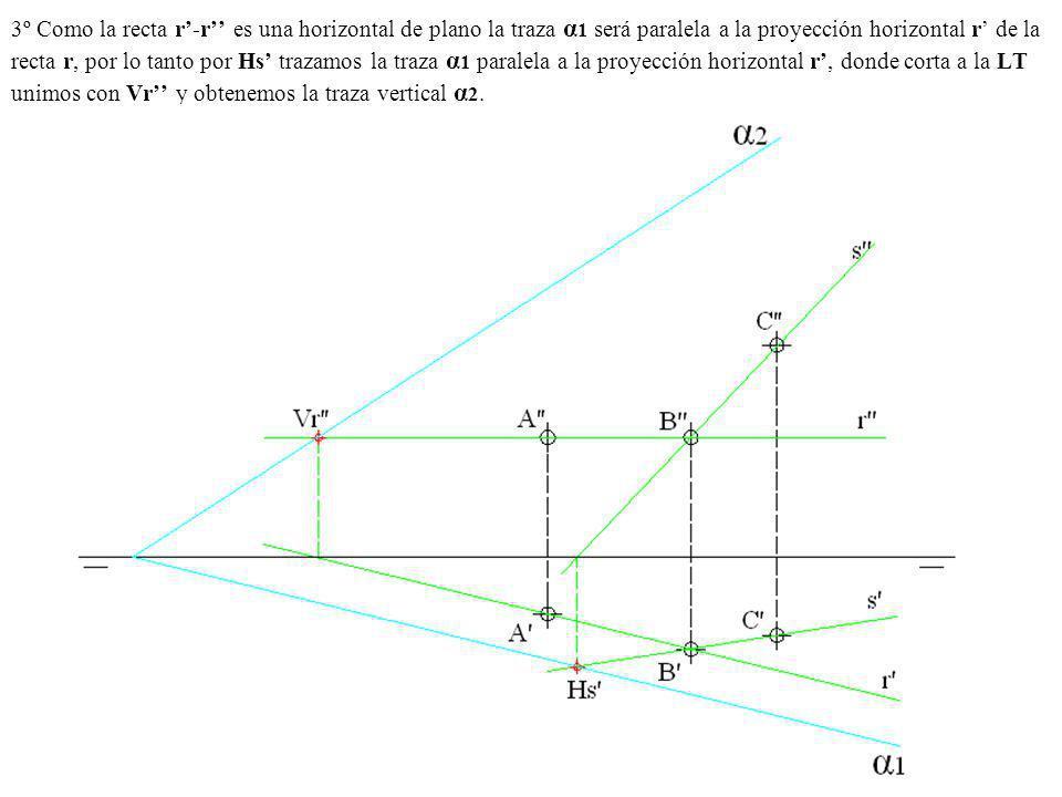 3º Como la recta r-r es una horizontal de plano la traza α 1 será paralela a la proyección horizontal r de la recta r, por lo tanto por Hs trazamos la