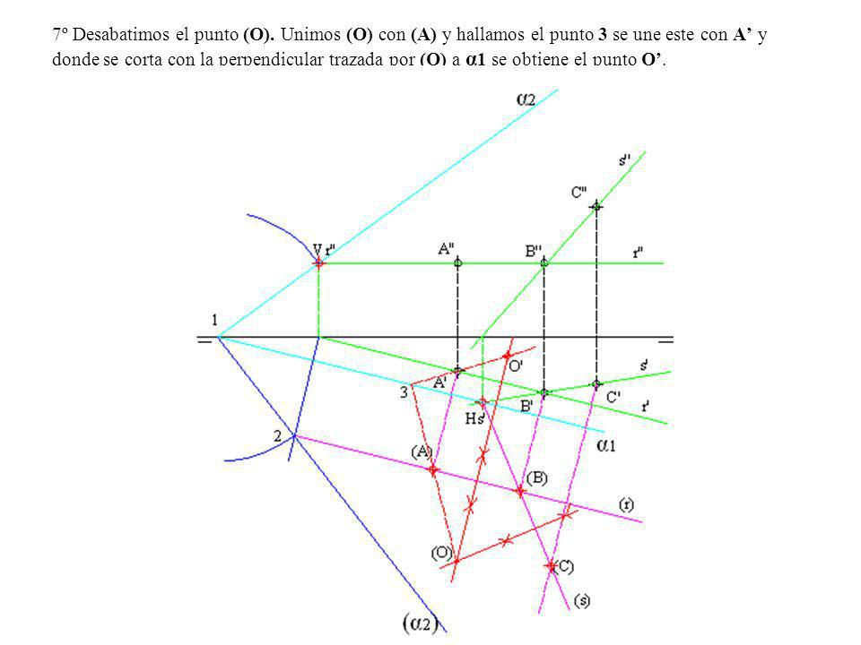 7º Desabatimos el punto (O). Unimos (O) con (A) y hallamos el punto 3 se une este con A y donde se corta con la perpendicular trazada por (O) a α 1 se