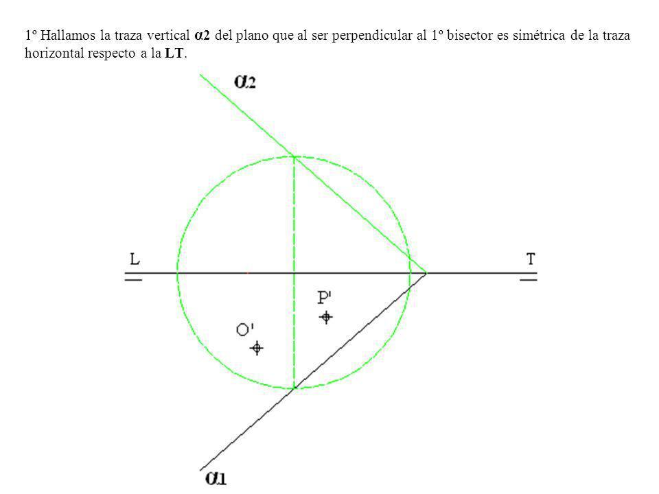 1º Hallamos la traza vertical α 2 del plano que al ser perpendicular al 1º bisector es simétrica de la traza horizontal respecto a la LT.