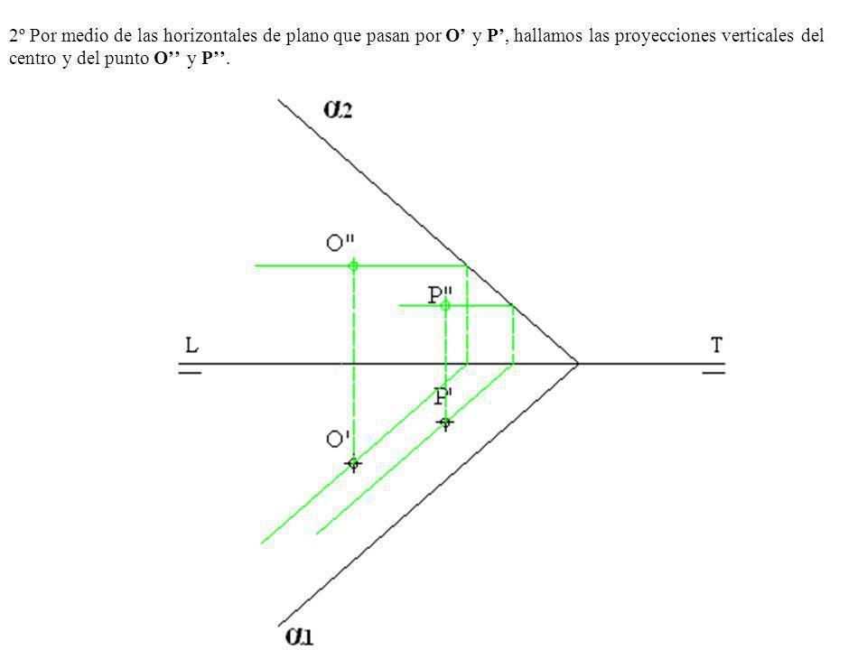 2º Por medio de las horizontales de plano que pasan por O y P, hallamos las proyecciones verticales del centro y del punto O y P.
