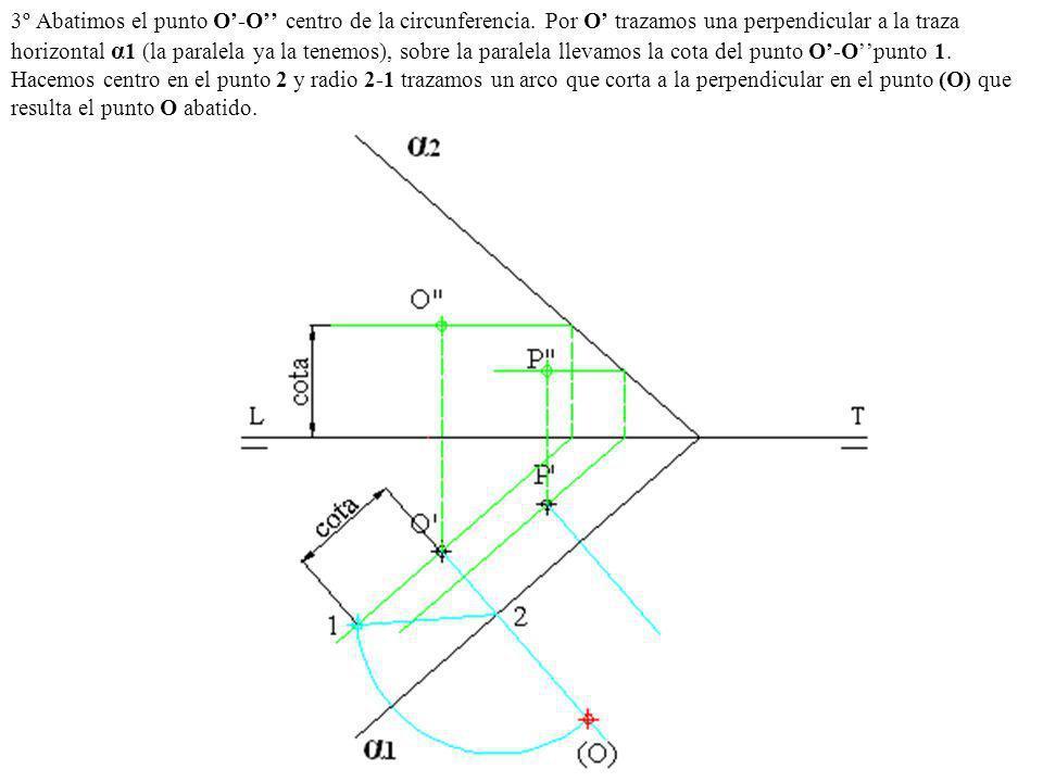 3º Abatimos el punto O-O centro de la circunferencia. Por O trazamos una perpendicular a la traza horizontal α 1 (la paralela ya la tenemos), sobre la