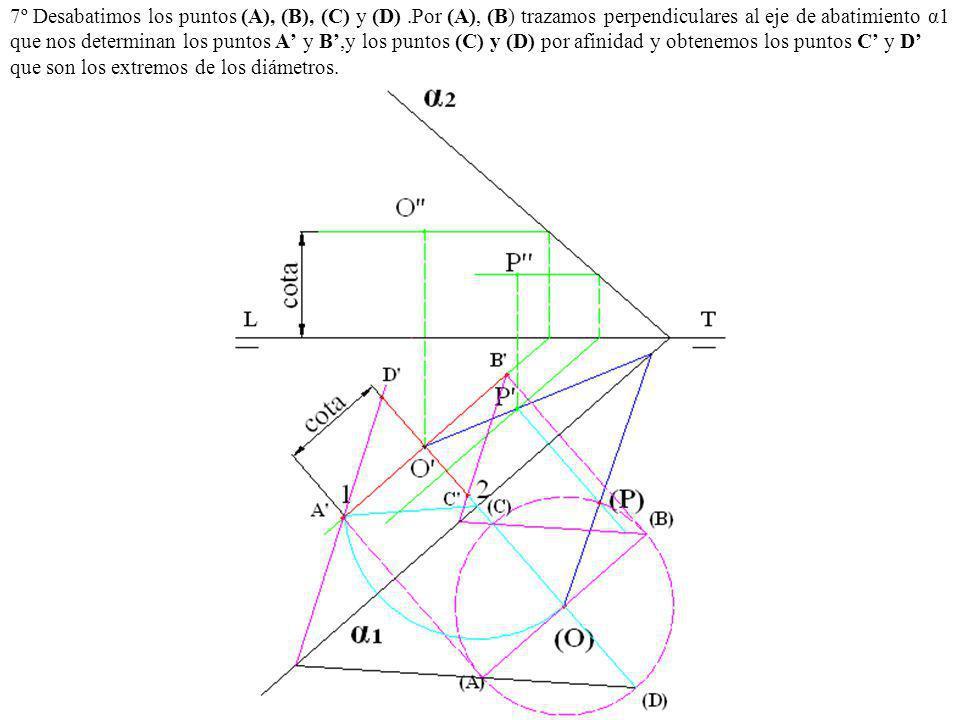 7º Desabatimos los puntos (A), (B), (C) y (D).Por (A), (B) trazamos perpendiculares al eje de abatimiento α1 que nos determinan los puntos A y B,y los