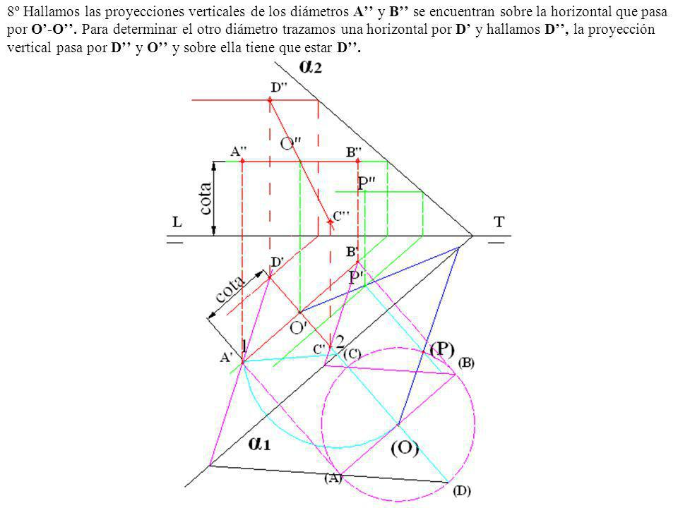 8º Hallamos las proyecciones verticales de los diámetros A y B se encuentran sobre la horizontal que pasa por O-O. Para determinar el otro diámetro tr