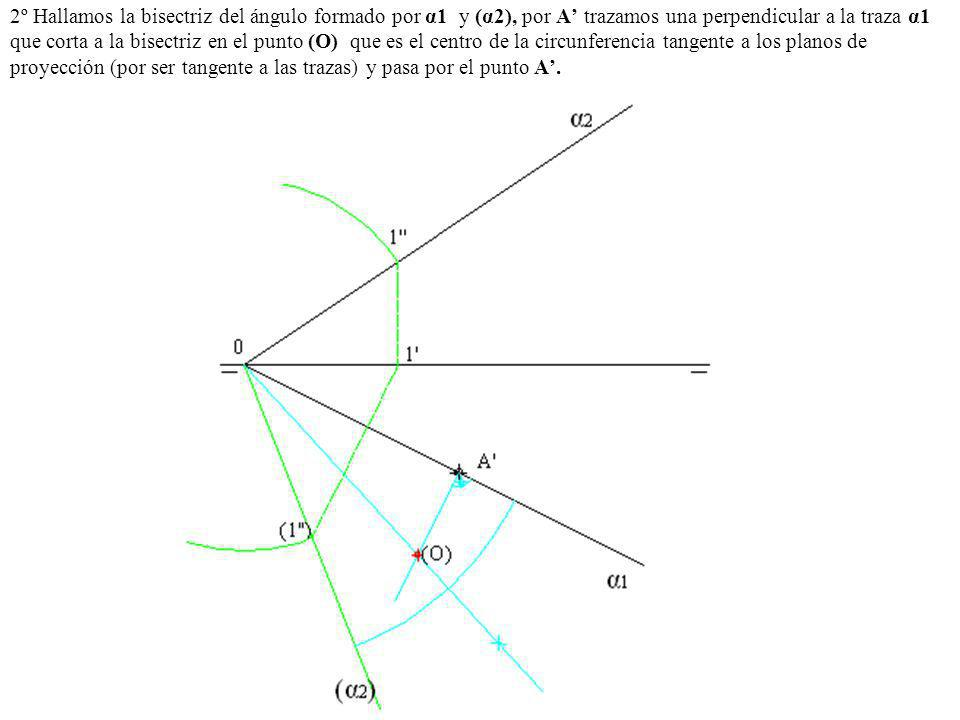 2º Hallamos la bisectriz del ángulo formado por α1 y (α2), por A trazamos una perpendicular a la traza α1 que corta a la bisectriz en el punto (O) que