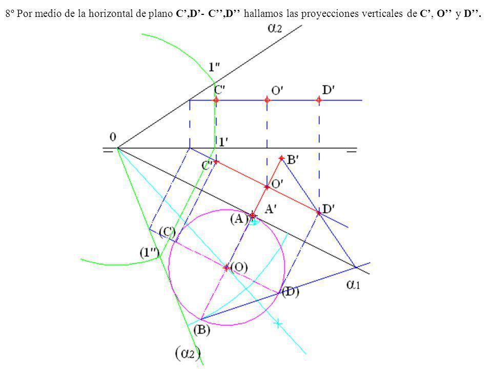 8º Por medio de la horizontal de plano C,D- C,D hallamos las proyecciones verticales de C, O y D.