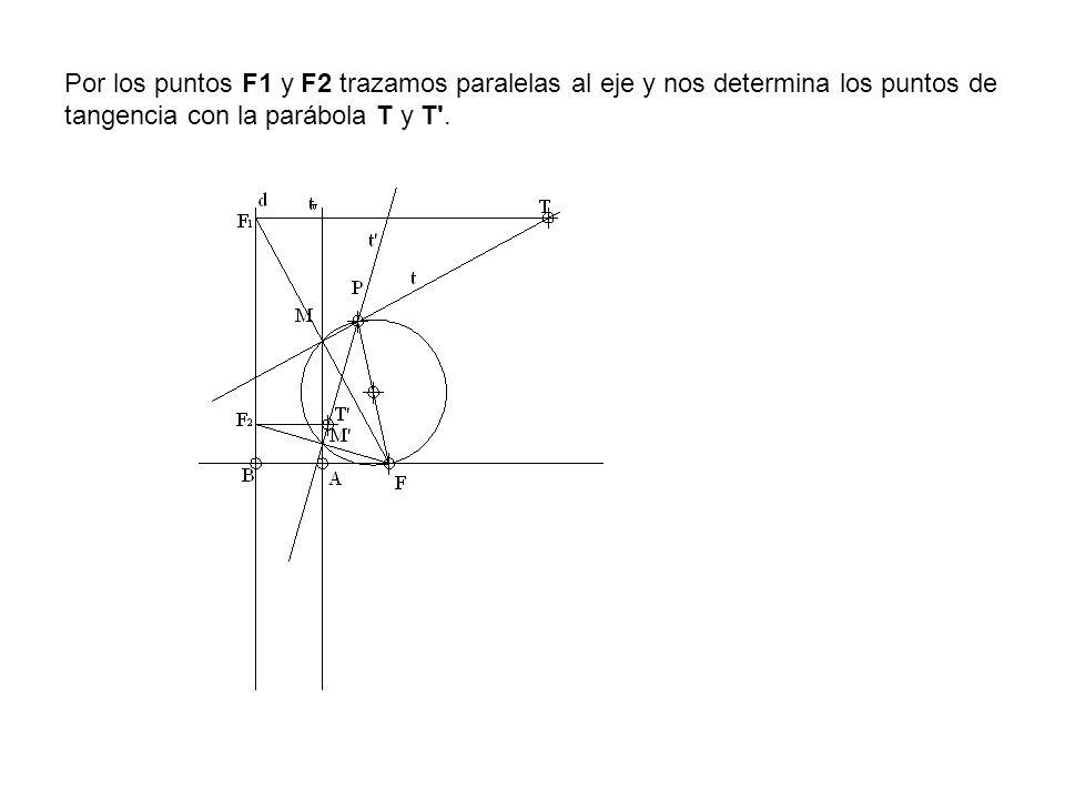 Por los puntos F1 y F2 trazamos paralelas al eje y nos determina los puntos de tangencia con la parábola T y T'.