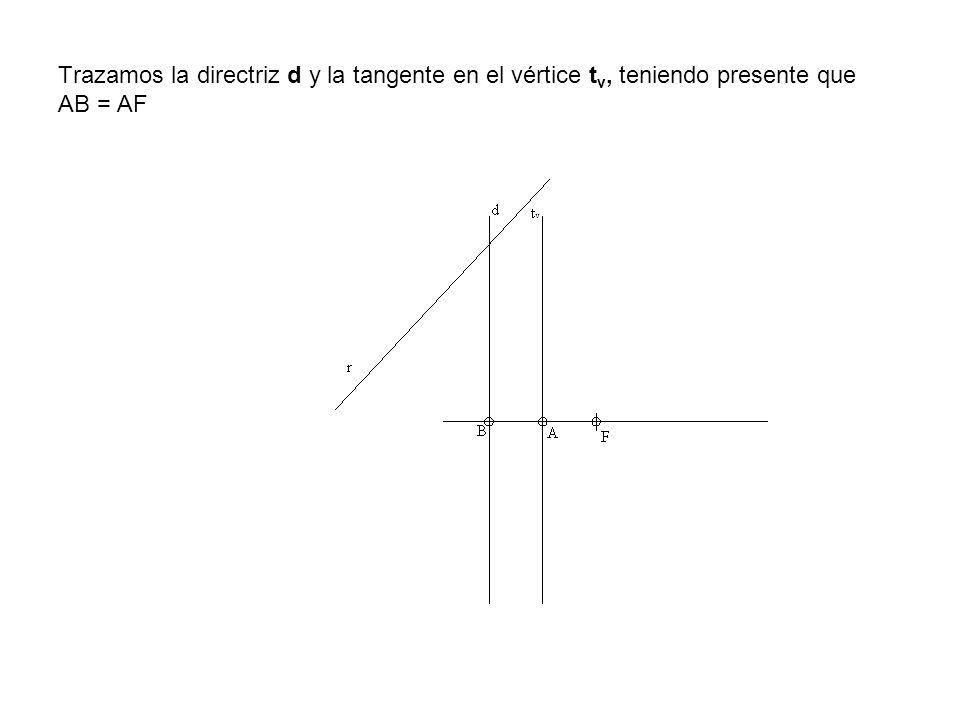 Trazamos la directriz d y la tangente en el vértice t v, teniendo presente que AB = AF