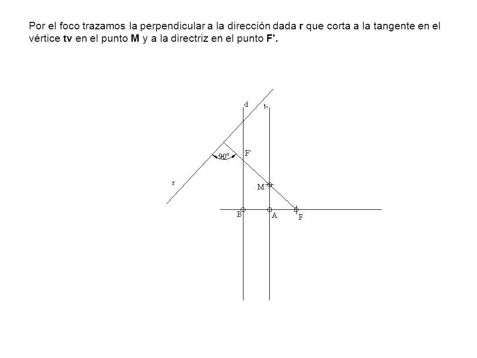 Por el foco trazamos la perpendicular a la dirección dada r que corta a la tangente en el vértice tv en el punto M y a la directriz en el punto F'.