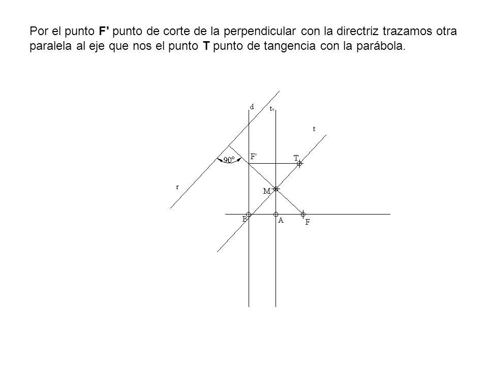 Por el punto F' punto de corte de la perpendicular con la directriz trazamos otra paralela al eje que nos el punto T punto de tangencia con la parábol