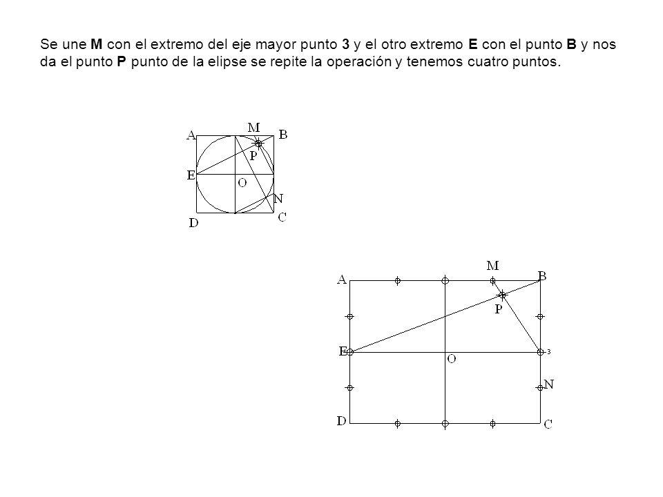 Se une M con el extremo del eje mayor punto 3 y el otro extremo E con el punto B y nos da el punto P punto de la elipse se repite la operación y tenem