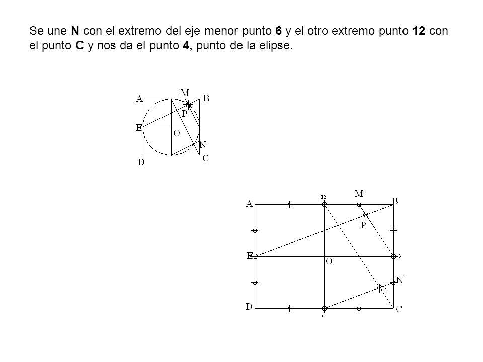 Se une N con el extremo del eje menor punto 6 y el otro extremo punto 12 con el punto C y nos da el punto 4, punto de la elipse.