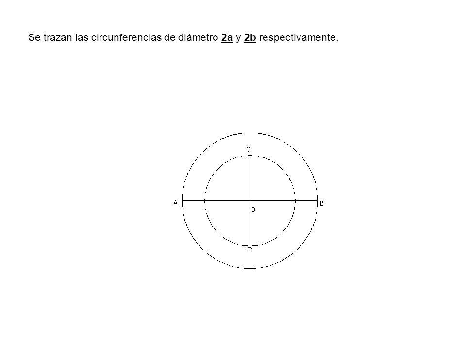 Se trazan las circunferencias de diámetro 2a y 2b respectivamente.