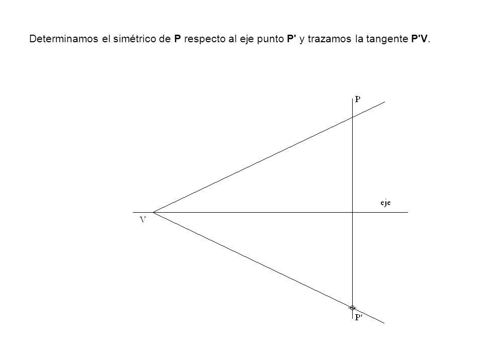 Determinamos el simétrico de P respecto al eje punto P' y trazamos la tangente P'V.