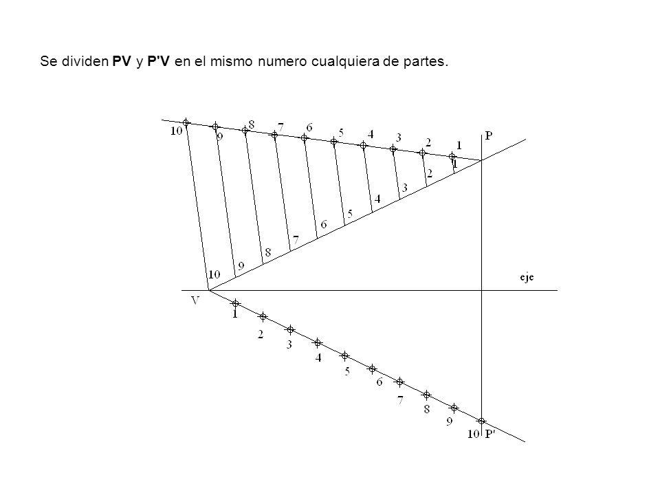 Se dividen PV y P'V en el mismo numero cualquiera de partes.
