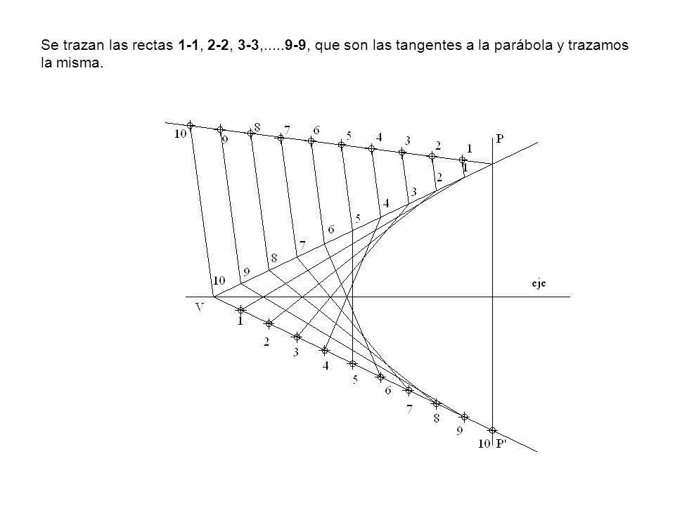 Se trazan las rectas 1-1, 2-2, 3-3,.....9-9, que son las tangentes a la parábola y trazamos la misma.