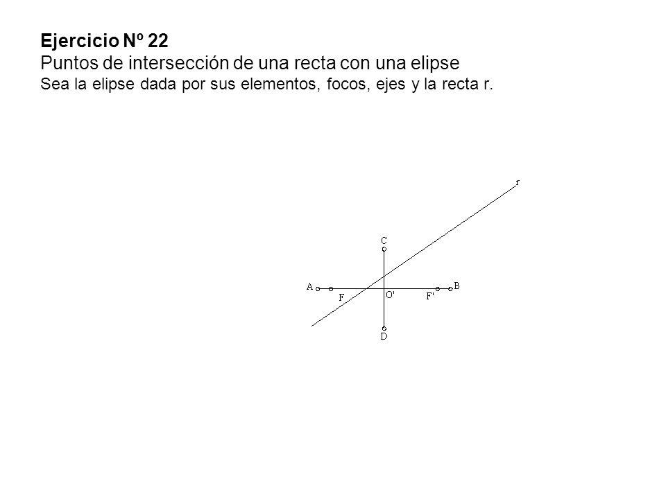 Ejercicio Nº 22 Puntos de intersección de una recta con una elipse Sea la elipse dada por sus elementos, focos, ejes y la recta r.