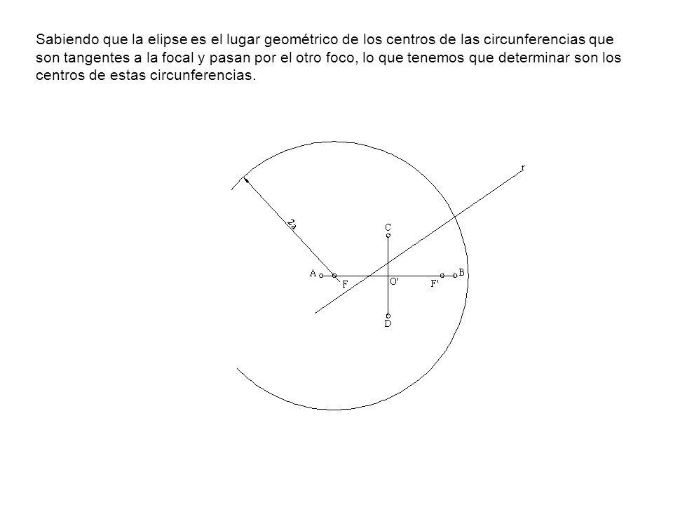 Sabiendo que la elipse es el lugar geométrico de los centros de las circunferencias que son tangentes a la focal y pasan por el otro foco, lo que tene