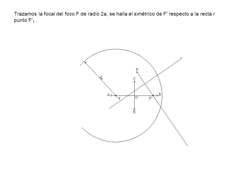 Trazamos la focal del foco F de radio 2a, se halla el simétrico de F' respecto a la recta r punto F' 1.