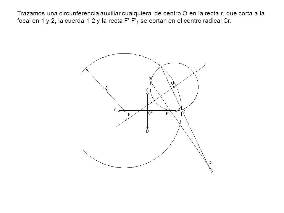 Trazamos una circunferencia auxiliar cualquiera de centro O en la recta r, que corta a la focal en 1 y 2, la cuerda 1-2 y la recta F'-F' 1 se cortan e