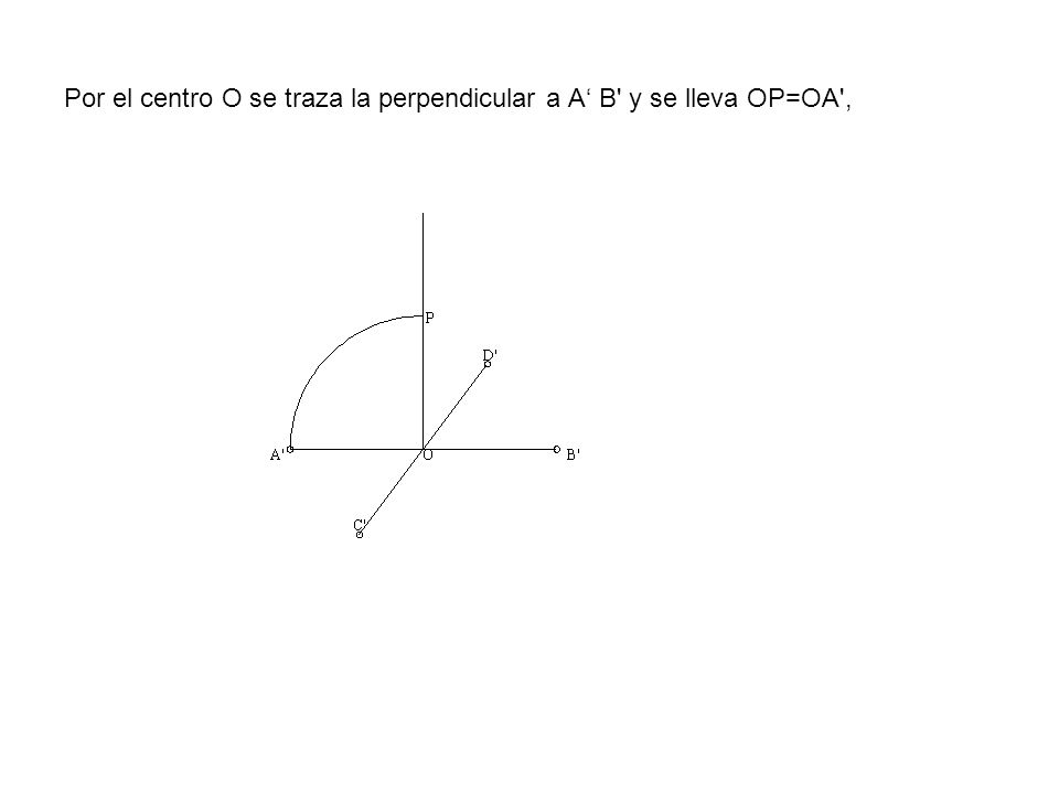 Por el centro O se traza la perpendicular a A B' y se lleva OP=OA',