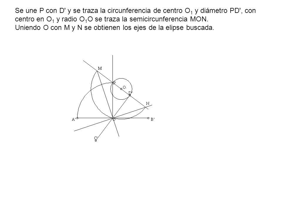 Se une P con D' y se traza la circunferencia de centro O 1 y diámetro PD', con centro en O 1 y radio O 1 O se traza la semicircunferencia MON. Uniendo