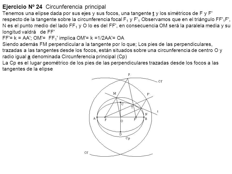 Ejercicio Nº 24 Circunferencia principal Tenemos una elipse dada por sus ejes y sus focos, una tangente t y los simétricos de F y F' respecto de la ta