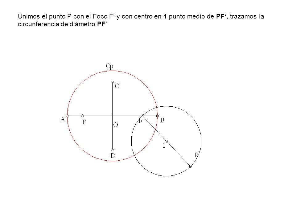 Unimos el punto P con el Foco F y con centro en 1 punto medio de PF, trazamos la circunferencia de diámetro PF'