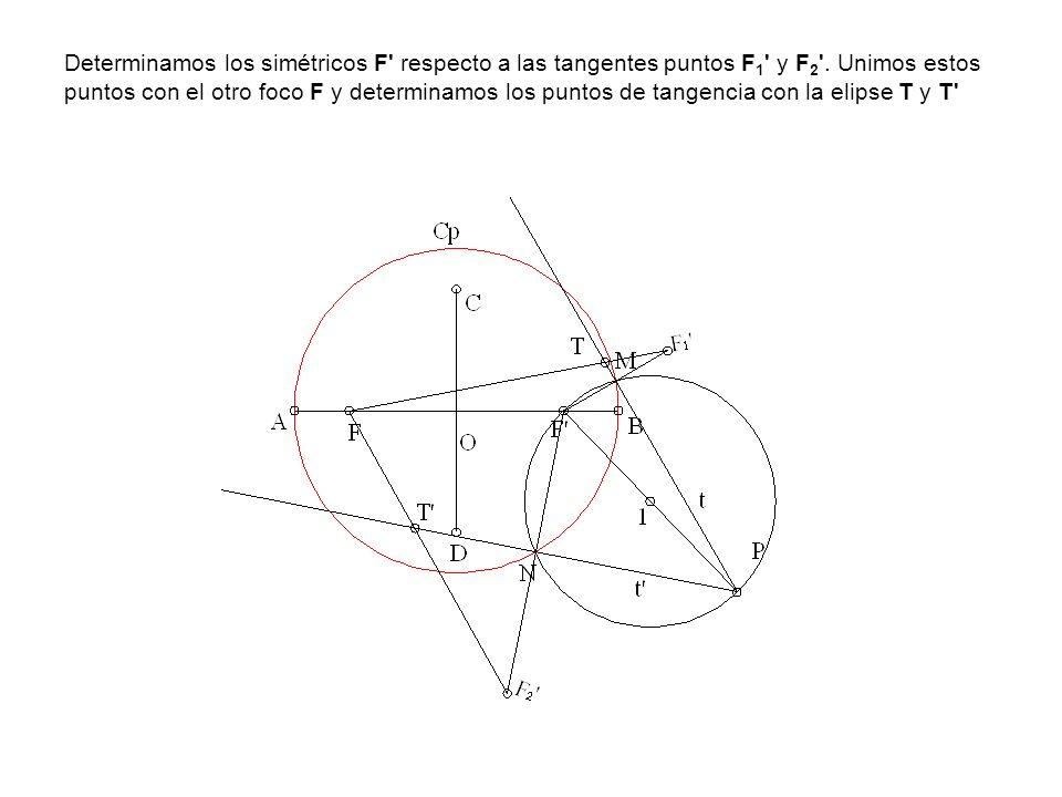 Determinamos los simétricos F' respecto a las tangentes puntos F 1 ' y F 2 '. Unimos estos puntos con el otro foco F y determinamos los puntos de tang
