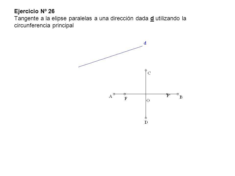 Ejercicio Nº 26 Tangente a la elipse paralelas a una dirección dada d utilizando la circunferencia principal
