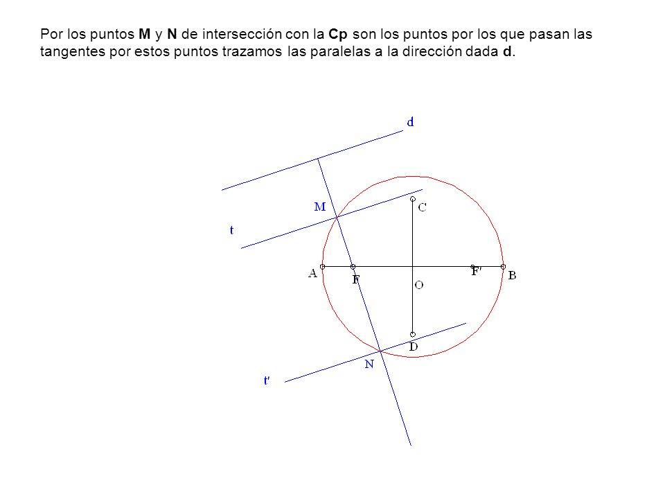 Por los puntos M y N de intersección con la Cp son los puntos por los que pasan las tangentes por estos puntos trazamos las paralelas a la dirección d