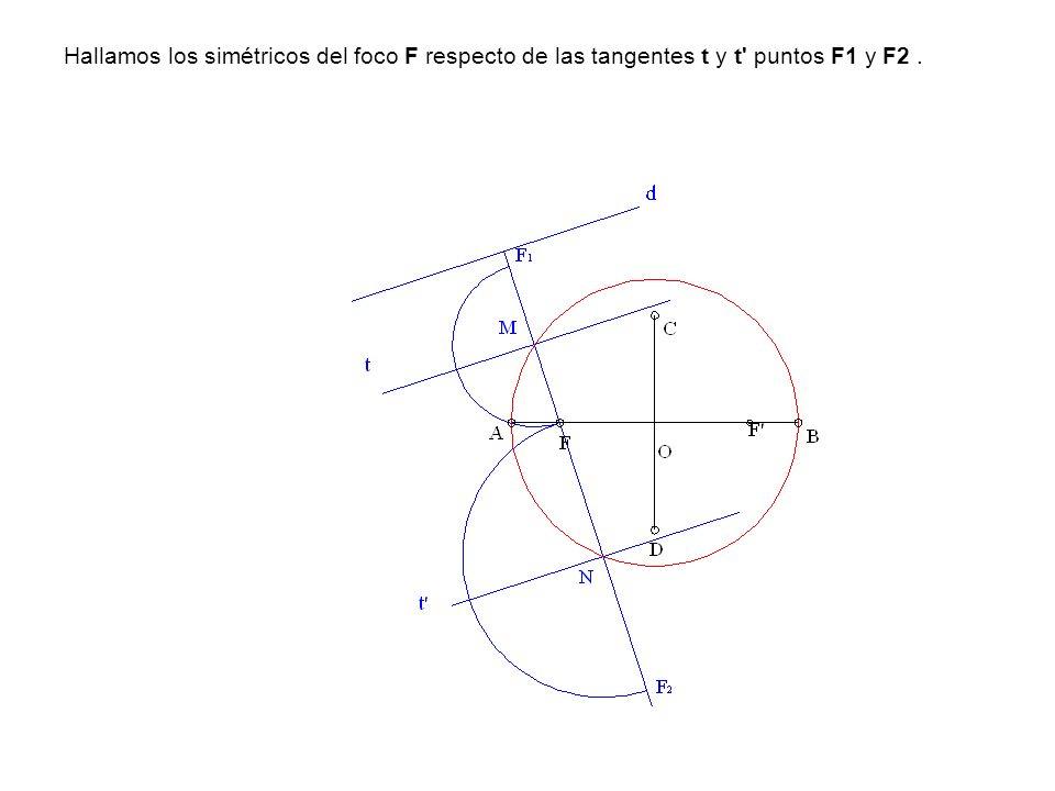 Hallamos los simétricos del foco F respecto de las tangentes t y t' puntos F1 y F2.