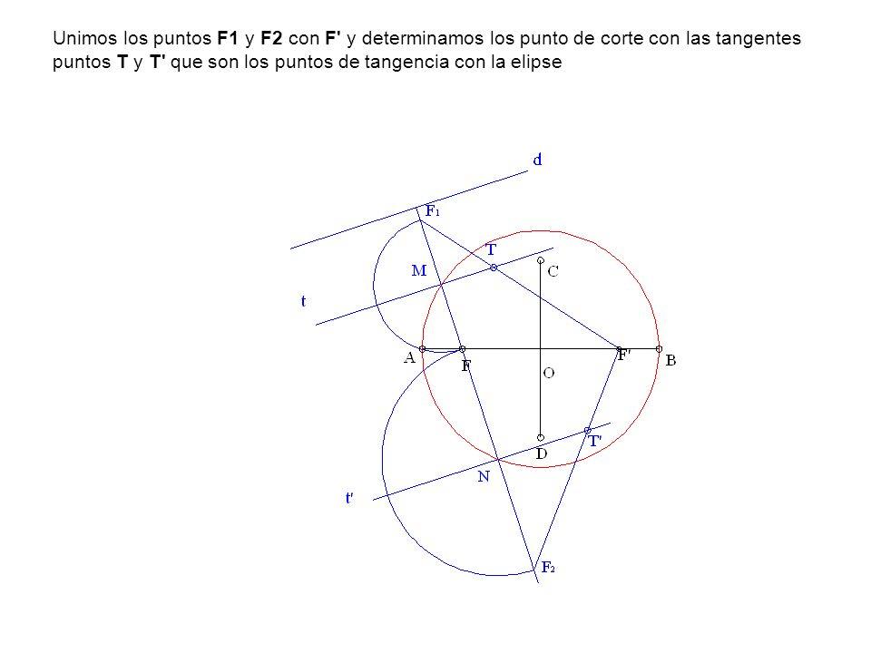 Unimos los puntos F1 y F2 con F' y determinamos los punto de corte con las tangentes puntos T y T' que son los puntos de tangencia con la elipse