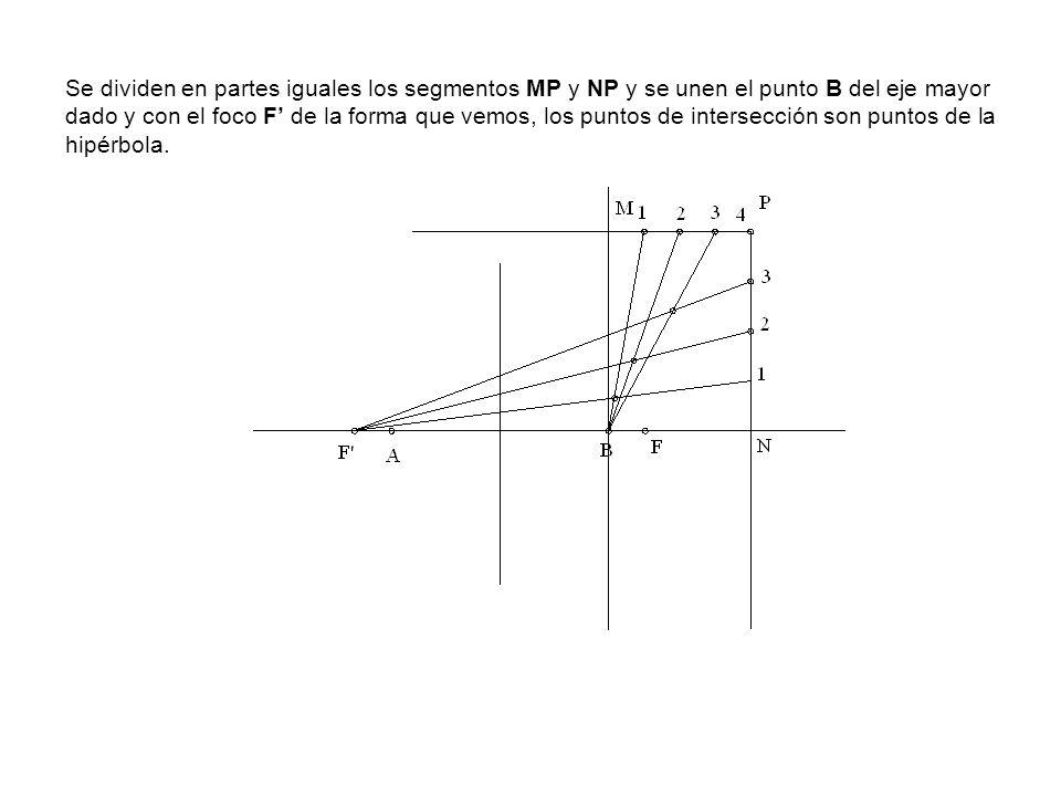 Se dividen en partes iguales los segmentos MP y NP y se unen el punto B del eje mayor dado y con el foco F de la forma que vemos, los puntos de inters