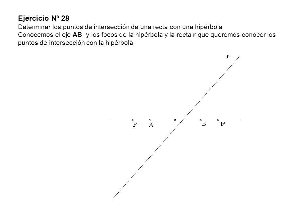 Ejercicio Nº 28 Determinar los puntos de intersección de una recta con una hipérbola Conocemos el eje AB y los focos de la hipérbola y la recta r que