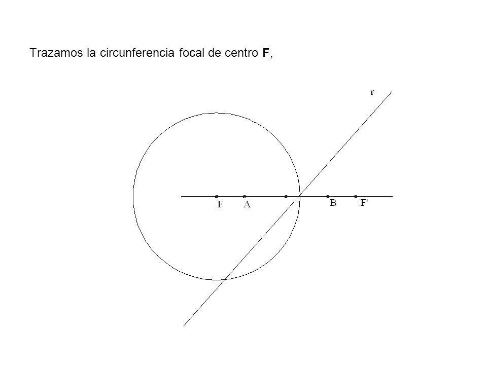 Trazamos la circunferencia focal de centro F,