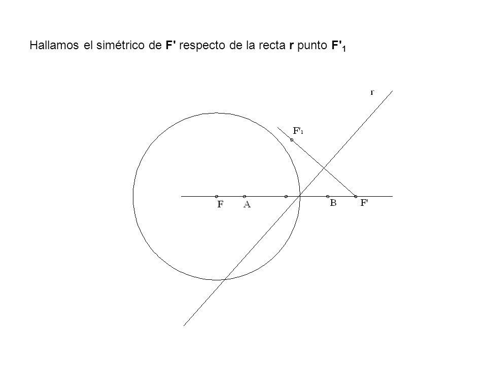 Hallamos el simétrico de F' respecto de la recta r punto F' 1