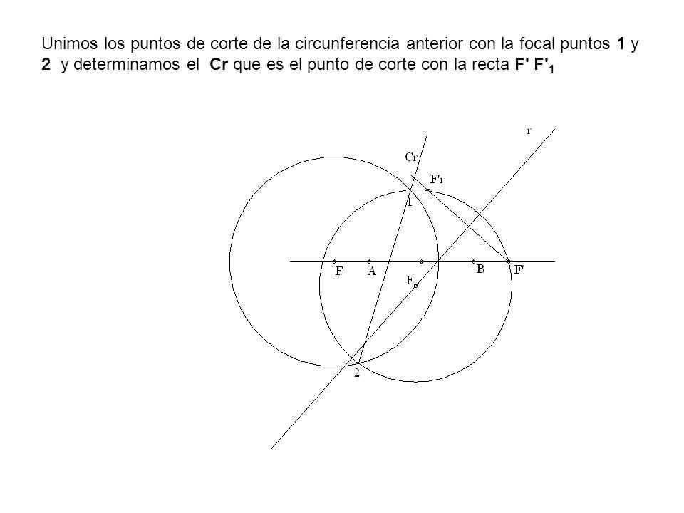 Unimos los puntos de corte de la circunferencia anterior con la focal puntos 1 y 2 y determinamos el Cr que es el punto de corte con la recta F' F' 1