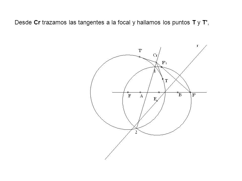 Desde Cr trazamos las tangentes a la focal y hallamos los puntos T y T',