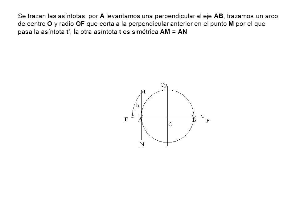 Se trazan las asíntotas, por A levantamos una perpendicular al eje AB, trazamos un arco de centro O y radio OF que corta a la perpendicular anterior e