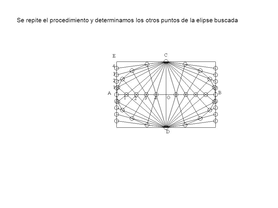 Se repite el procedimiento y determinamos los otros puntos de la elipse buscada